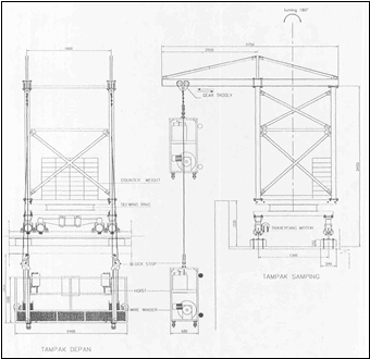 Mobile Roof Beam