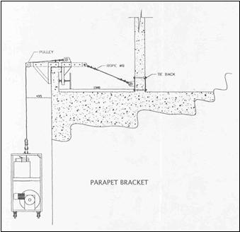 Parapet Bracket